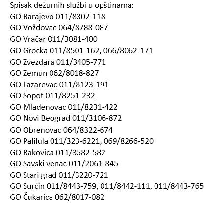 Spisak dezurnih sluzbi po opstinama